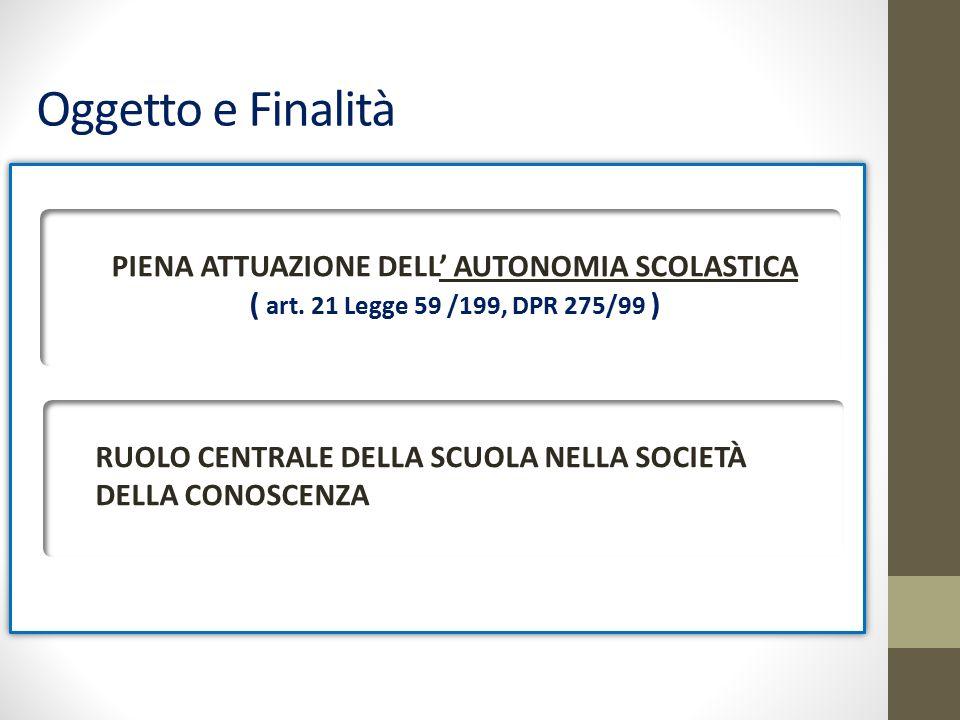 PIENA ATTUAZIONE DELL' AUTONOMIA SCOLASTICA ( art.