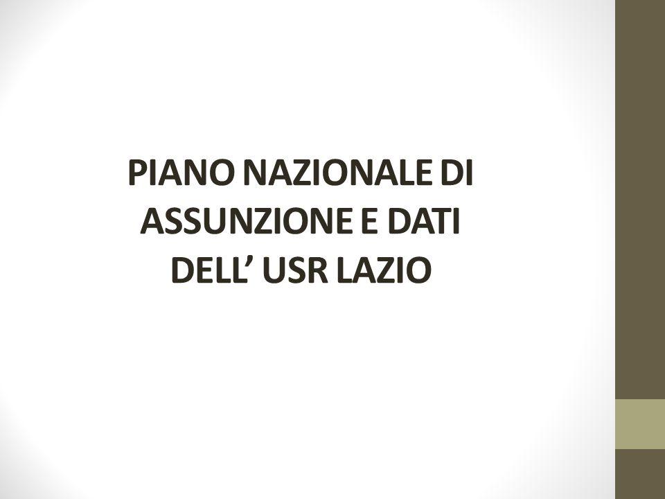 PIANO NAZIONALE DI ASSUNZIONE E DATI DELL' USR LAZIO