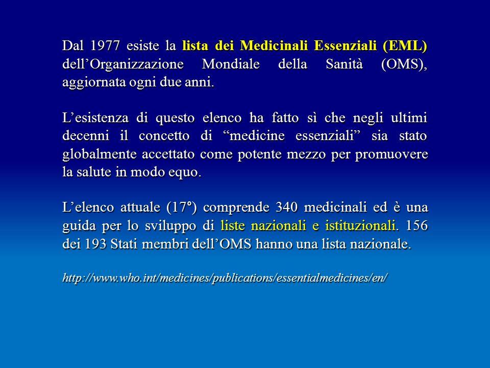 Dal 1977 esiste la lista dei Medicinali Essenziali (EML) dell'Organizzazione Mondiale della Sanità (OMS), aggiornata ogni due anni.
