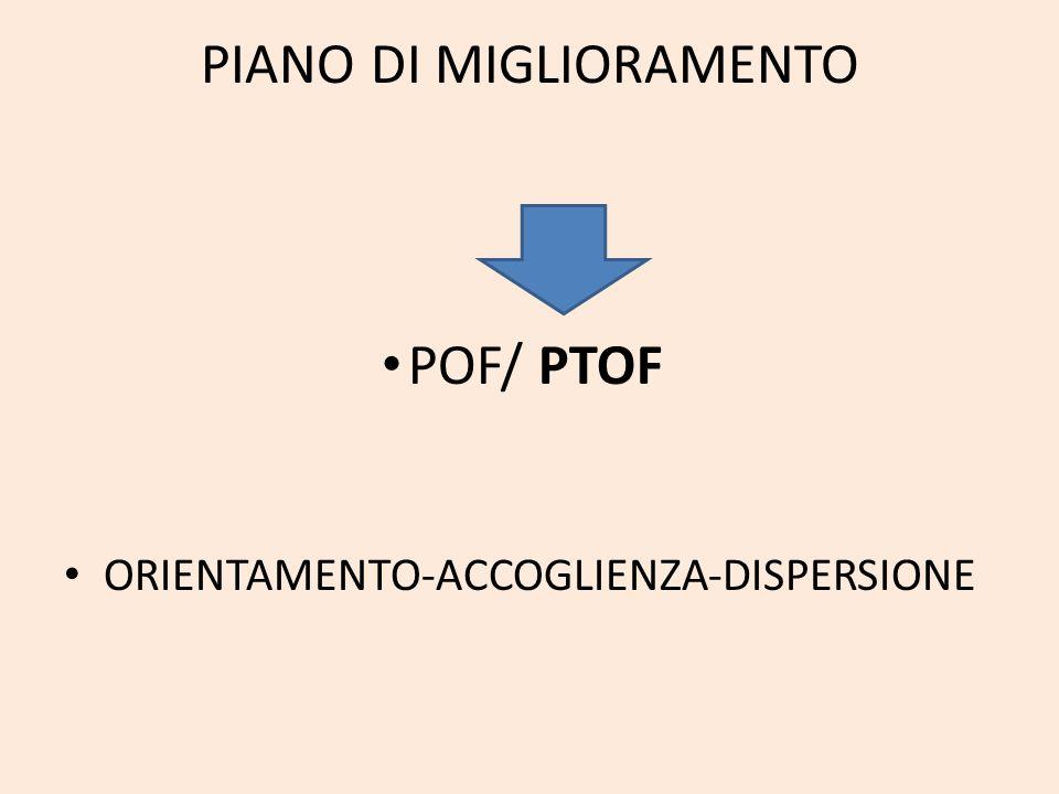 PIANO DI MIGLIORAMENTO POF/ PTOF ORIENTAMENTO-ACCOGLIENZA-DISPERSIONE