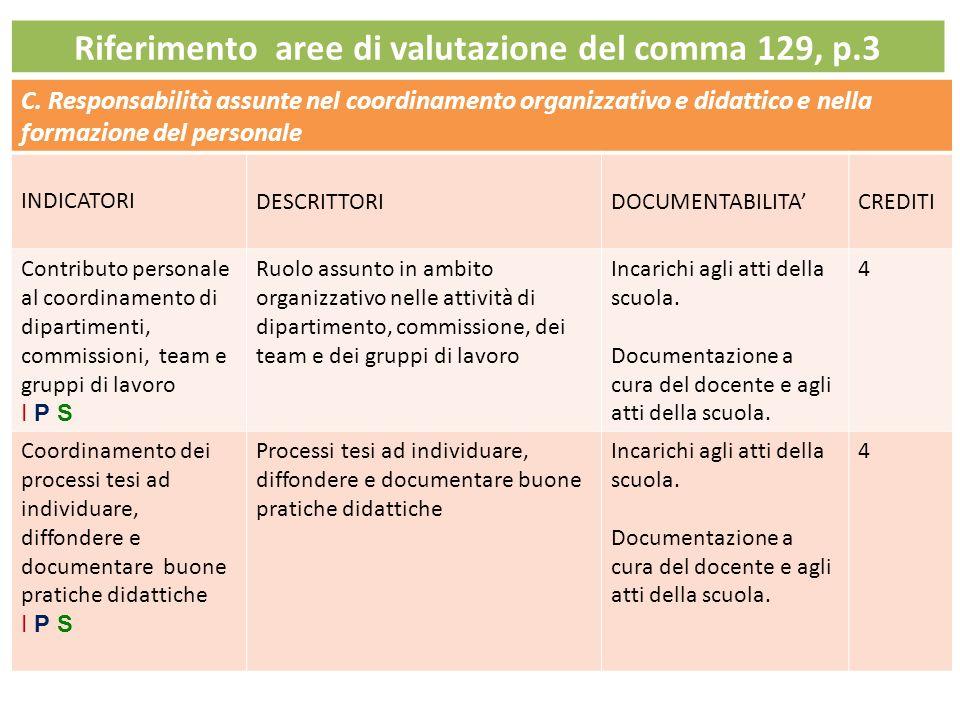 Riferimento aree di valutazione del comma 129, p.3 C.