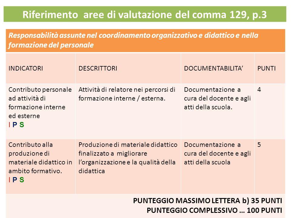 Riferimento aree di valutazione del comma 129, p.3 Responsabilità assunte nel coordinamento organizzativo e didattico e nella formazione del personale INDICATORIDESCRITTORIDOCUMENTABILITA'PUNTI Contributo personale ad attività di formazione interne ed esterne I P S Attività di relatore nei percorsi di formazione interne / esterna.