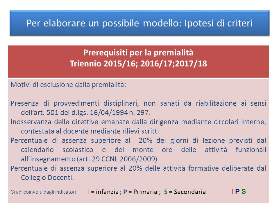 Per elaborare un possibile modello: Ipotesi di criteri Prerequisiti per la premialità Triennio 2015/16; 2016/17;2017/18 Motivi di esclusione dalla premialità: Presenza di provvedimenti disciplinari, non sanati da riabilitazione ai sensi dell'art.