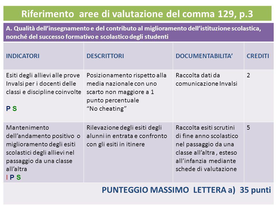 Riferimento aree di valutazione del comma 129, p.3 A.