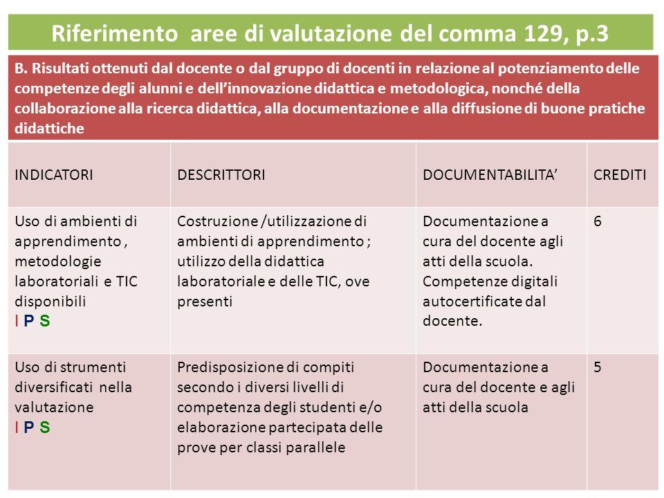 Riferimento aree di valutazione del comma 129, p.3 B.