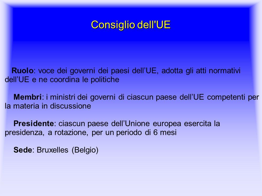 Consiglio dell'UE Ruolo: voce dei governi dei paesi dell'UE, adotta gli atti normativi dell'UE e ne coordina le politiche Membri: i ministri dei gover