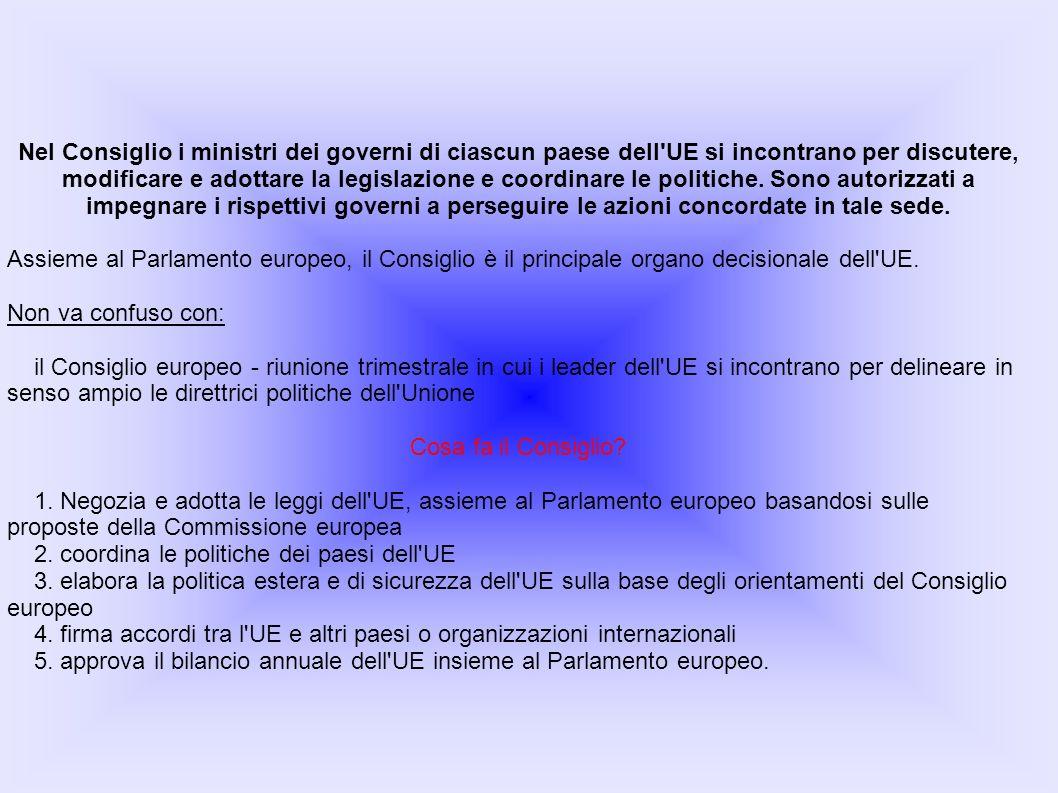 Nel Consiglio i ministri dei governi di ciascun paese dell'UE si incontrano per discutere, modificare e adottare la legislazione e coordinare le polit