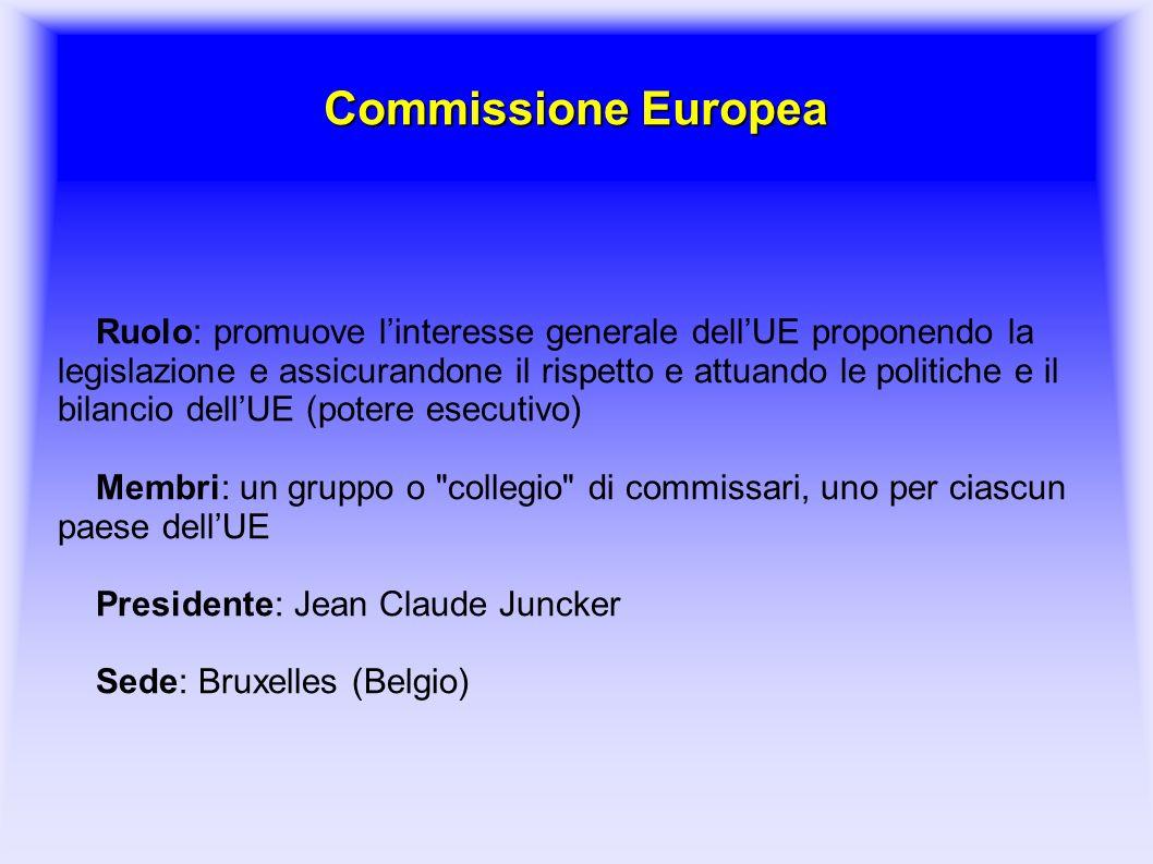Commissione Europea Ruolo: promuove l'interesse generale dell'UE proponendo la legislazione e assicurandone il rispetto e attuando le politiche e il b