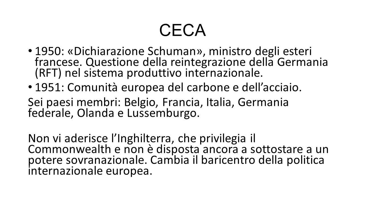CECA 1950: «Dichiarazione Schuman», ministro degli esteri francese.