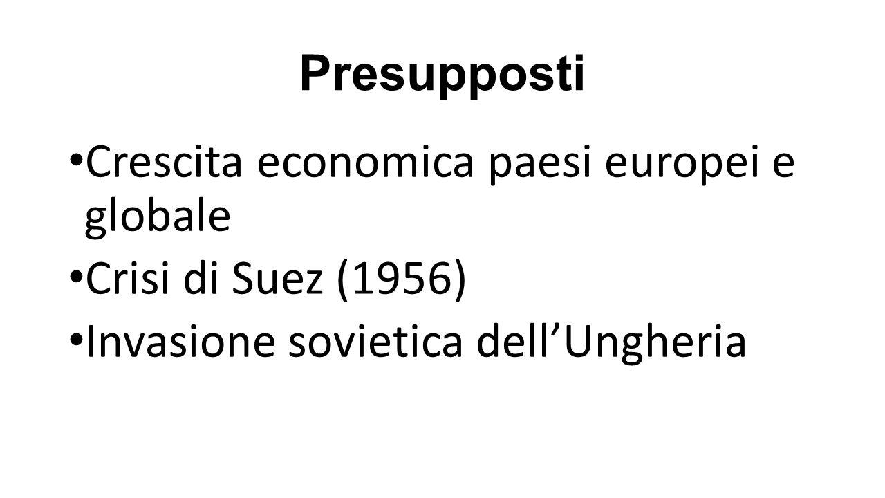 Presupposti Crescita economica paesi europei e globale Crisi di Suez (1956) Invasione sovietica dell'Ungheria