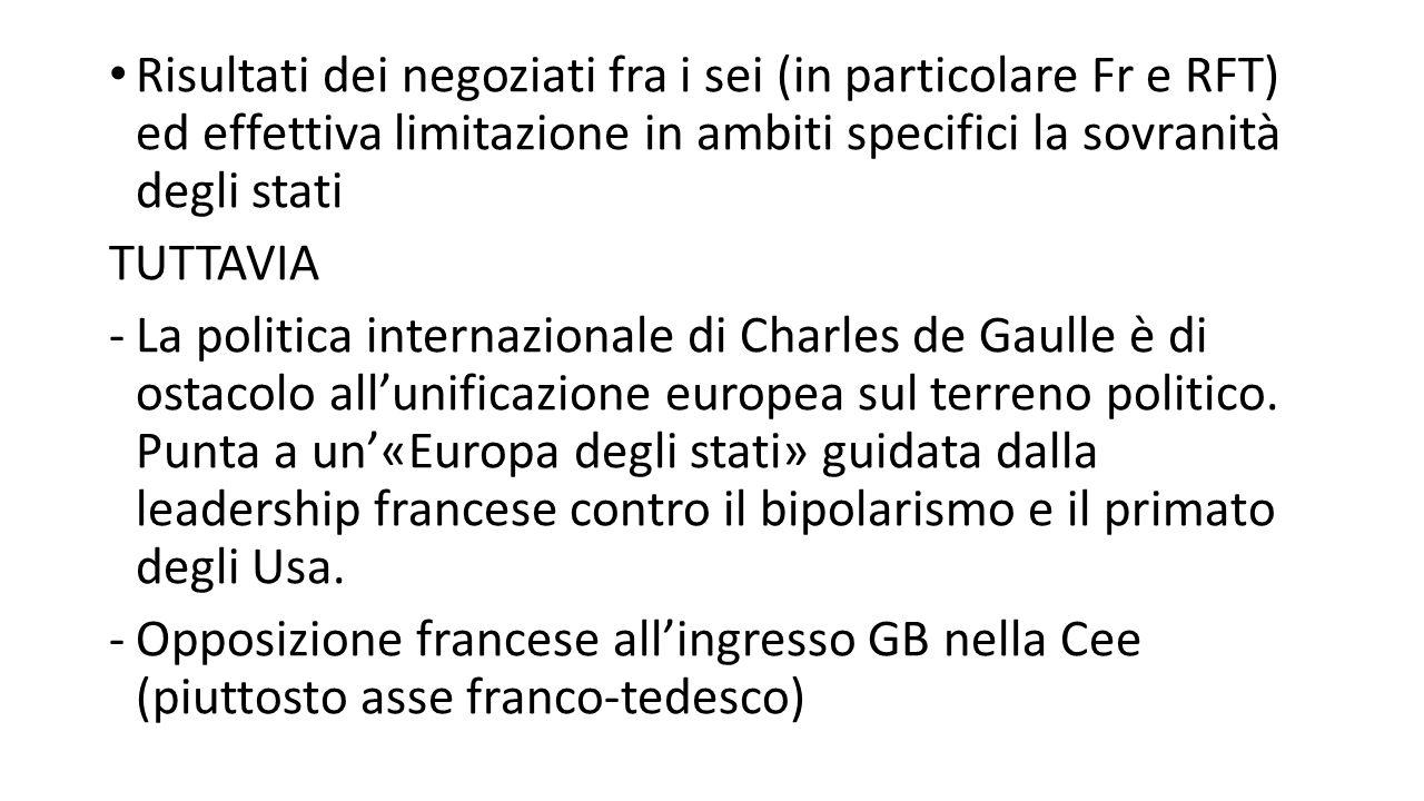 Risultati dei negoziati fra i sei (in particolare Fr e RFT) ed effettiva limitazione in ambiti specifici la sovranità degli stati TUTTAVIA -La politica internazionale di Charles de Gaulle è di ostacolo all'unificazione europea sul terreno politico.