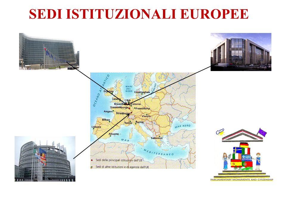 SEDI ISTITUZIONALI EUROPEE