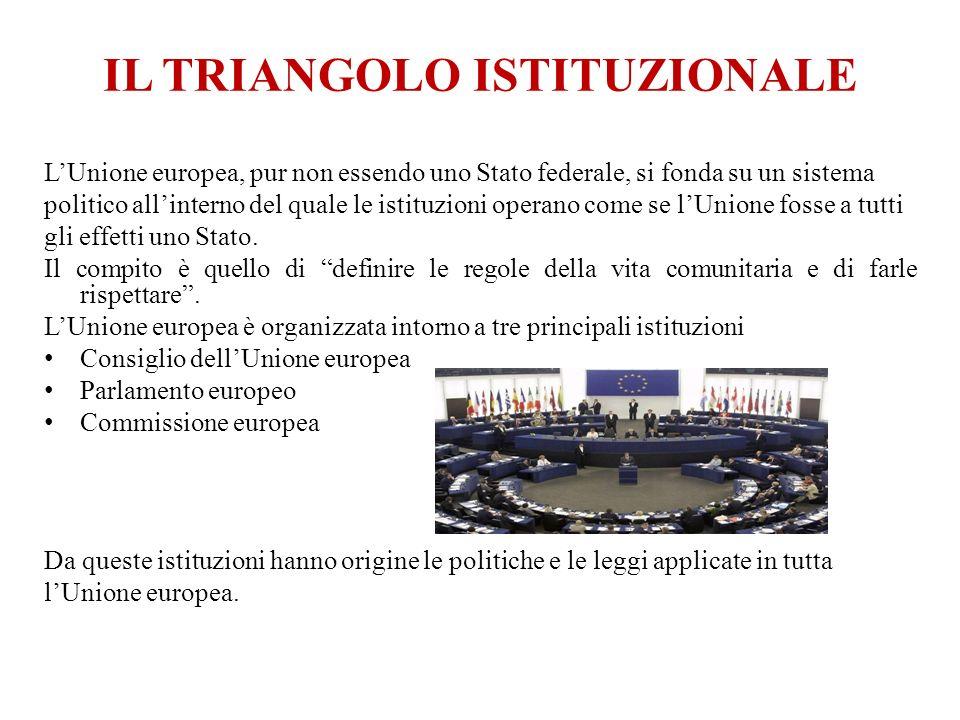 IL TRIANGOLO ISTITUZIONALE L'Unione europea, pur non essendo uno Stato federale, si fonda su un sistema politico all'interno del quale le istituzioni