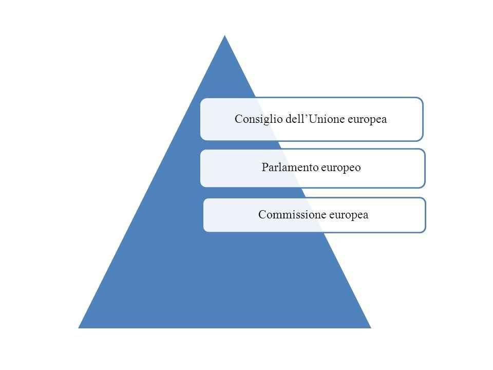 Consiglio dell'Unione europea Parlamento europeo Commissione europea