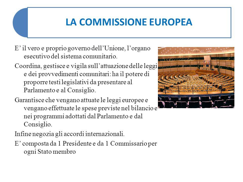 LA COMMISSIONE EUROPEA E' il vero e proprio governo dell'Unione, l'organo esecutivo del sistema comunitario. Coordina, gestisce e vigila sull'attuazio
