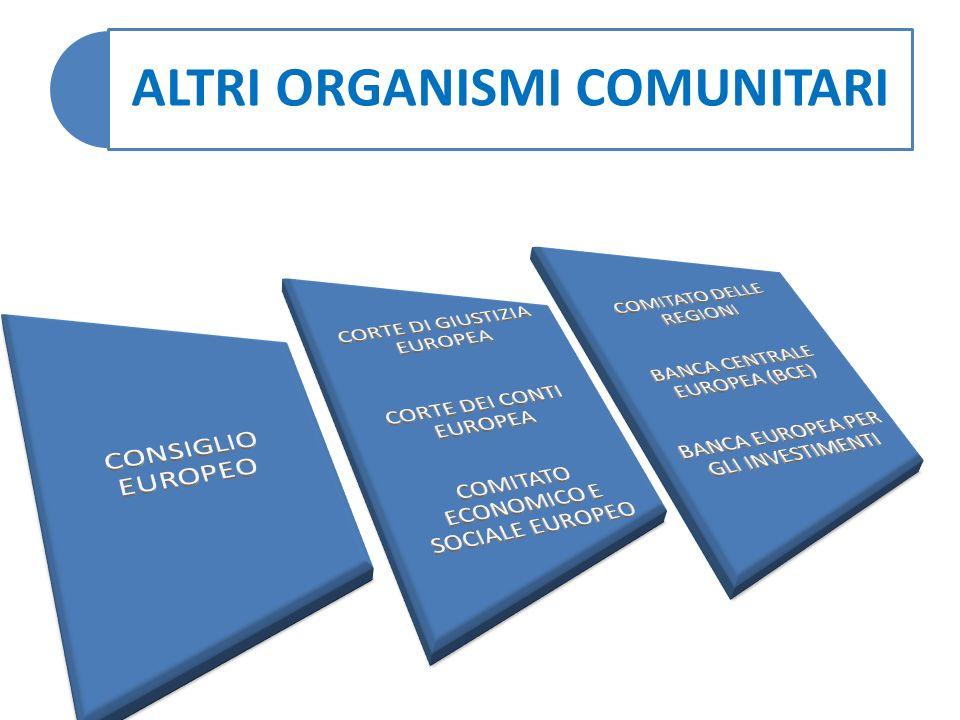 ALTRI ORGANISMI COMUNITARI