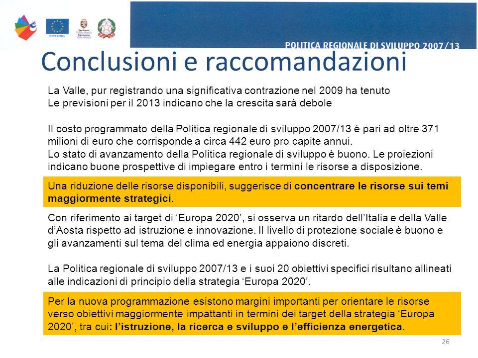 Conclusioni e raccomandazioni 26 La Valle, pur registrando una significativa contrazione nel 2009 ha tenuto Le previsioni per il 2013 indicano che la crescita sarà debole Il costo programmato della Politica regionale di sviluppo 2007/13 è pari ad oltre 371 milioni di euro che corrisponde a circa 442 euro pro capite annui.