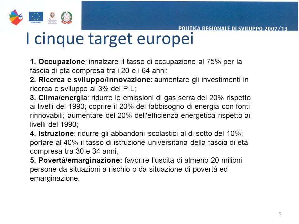 I cinque target europei 9 1.
