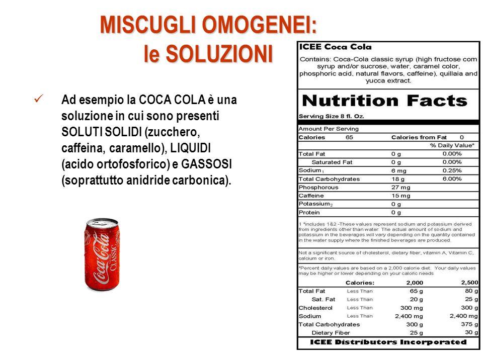 MISCUGLI OMOGENEI: le SOLUZIONI Ad esempio la COCA COLA è una soluzione in cui sono presenti SOLUTI SOLIDI (zucchero, caffeina, caramello), LIQUIDI (acido ortofosforico) e GASSOSI (soprattutto anidride carbonica).