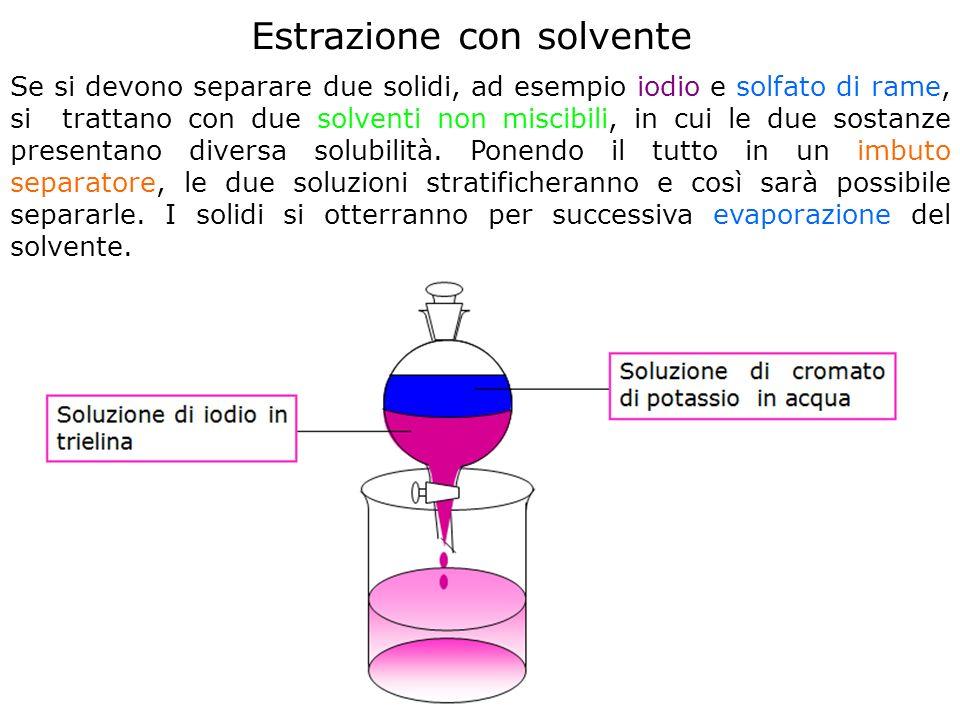 Estrazione con solvente Se si devono separare due solidi, ad esempio iodio e solfato di rame, si trattano con due solventi non miscibili, in cui le due sostanze presentano diversa solubilità.