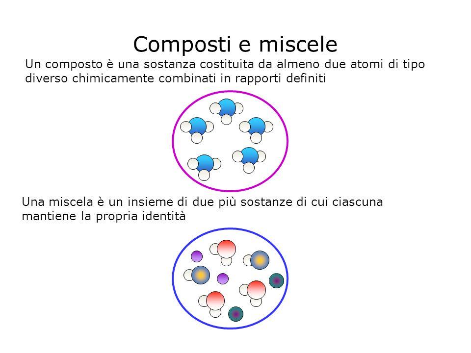 Composti e miscele Un composto è una sostanza costituita da almeno due atomi di tipo diverso chimicamente combinati in rapporti definiti Una miscela è un insieme di due più sostanze di cui ciascuna mantiene la propria identità