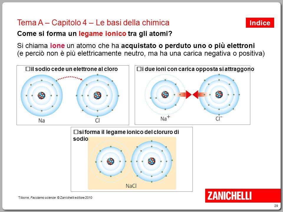 29 Tibone, Facciamo scienze © Zanichelli editore 2010 Tema A – Capitolo 4 – Le basi della chimica Come si forma un legame ionico tra gli atomi? Si chi