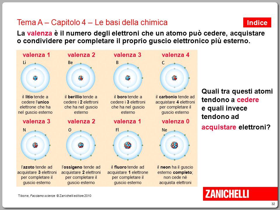 32 Tibone, Facciamo scienze © Zanichelli editore 2010 Tema A – Capitolo 4 – Le basi della chimica La valenza è il numero degli elettroni che un atomo