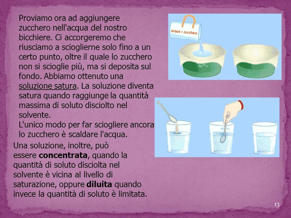 Proviamo ora ad aggiungere zucchero nell'acqua del nostro bicchiere. Ci accorgeremo che riusciamo a scioglierne solo fino a un certo punto, oltre il q