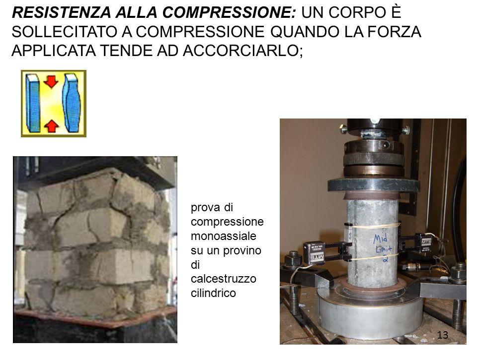 RESISTENZA ALLA COMPRESSIONE: UN CORPO È SOLLECITATO A COMPRESSIONE QUANDO LA FORZA APPLICATA TENDE AD ACCORCIARLO; prova di compressione monoassiale su un provino di calcestruzzo cilindrico 13