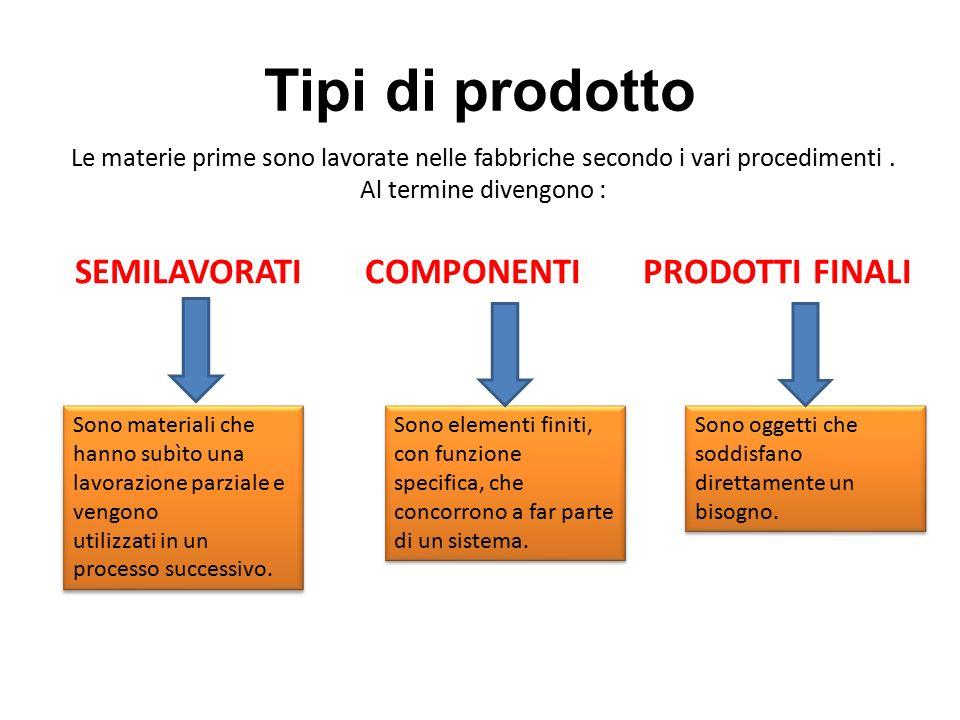 Tipi di prodotto Le materie prime sono lavorate nelle fabbriche secondo i vari procedimenti.