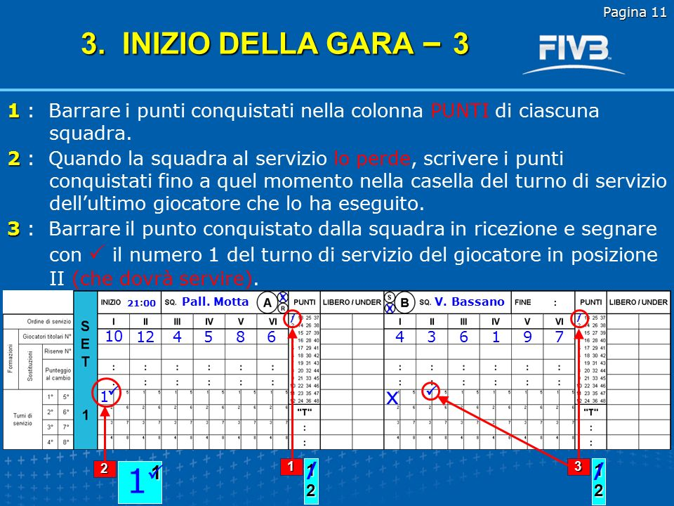 Pagina 10 1 1 : Segnare con  il numero 1 nella casella del turno di servizio del giocatore in posizione I della squadra al servizio (nell'esempio la squadra A) ad indicare che sarà il primo giocatore a servire.