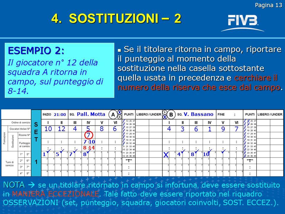 Pagina 12 ////////////// 1 Scrivere il numero della riserva nella casella sotto al titolare che esce dal campo e il punteggio al momento della richiesta (a sinistra i punti della squadra richiedente).