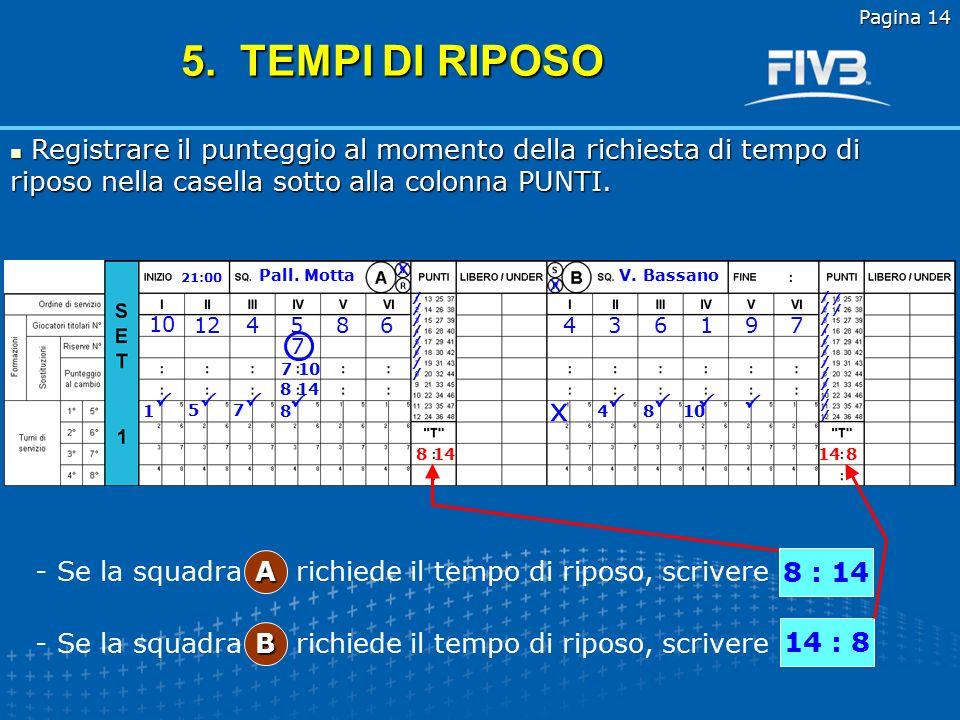 Pagina 13 Se il titolare ritorna in campo, riportare il punteggio al momento della sostituzione nella casella sottostante quella usata in precedenza e cerchiare il numero della riserva che esce dal campo.