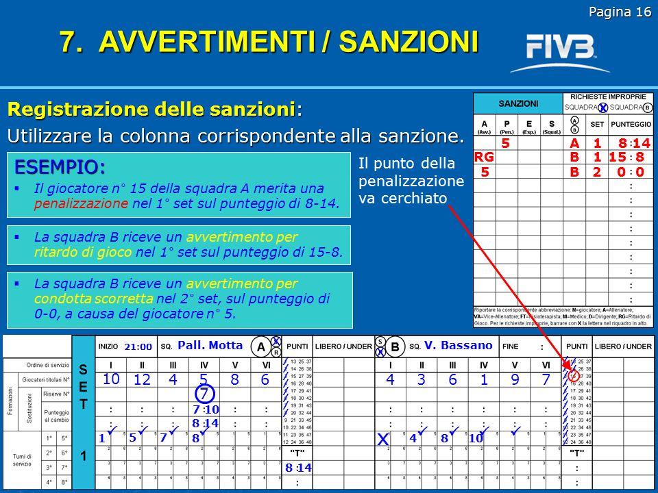 Pagina 15 X 6.