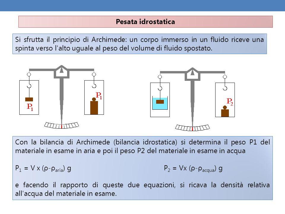 Pesata idrostatica Si sfrutta il principio di Archimede: un corpo immerso in un fluido riceve una spinta verso l'alto uguale al peso del volume di flu