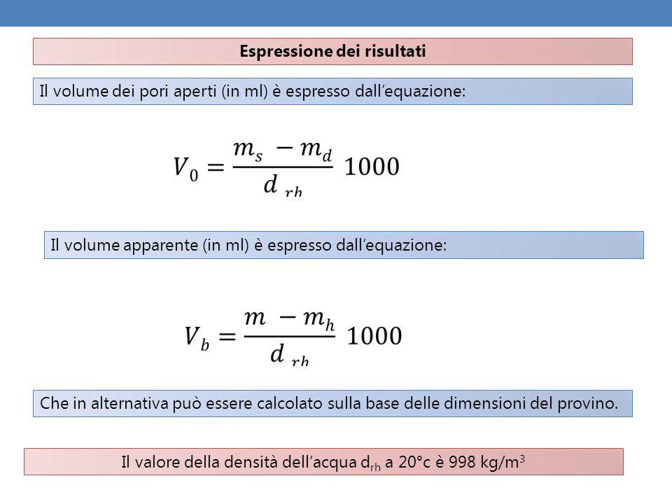 Il volume dei pori aperti (in ml) è espresso dall'equazione: Espressione dei risultati Il volume apparente (in ml) è espresso dall'equazione: Che in a