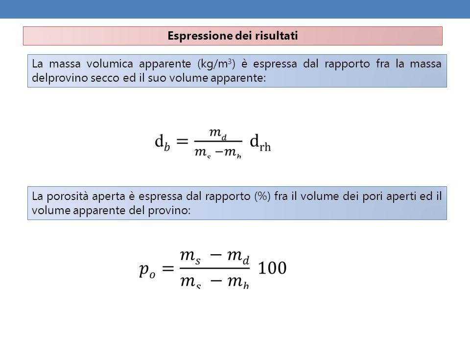La massa volumica apparente (kg/m 3 ) è espressa dal rapporto fra la massa delprovino secco ed il suo volume apparente: Espressione dei risultati La p