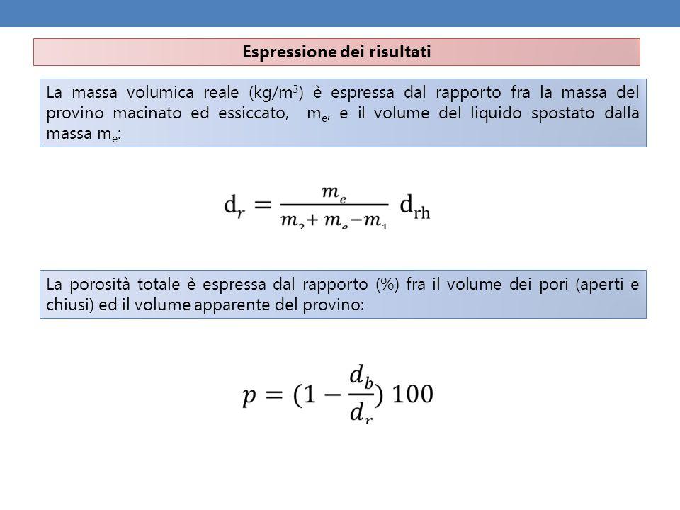 La massa volumica reale (kg/m 3 ) è espressa dal rapporto fra la massa del provino macinato ed essiccato, m e, e il volume del liquido spostato dalla