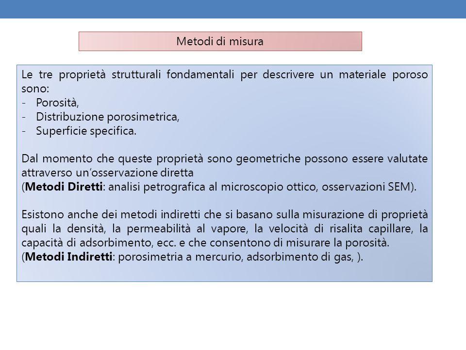 Metodi di misura Le tre proprietà strutturali fondamentali per descrivere un materiale poroso sono: -Porosità, -Distribuzione porosimetrica, -Superfic