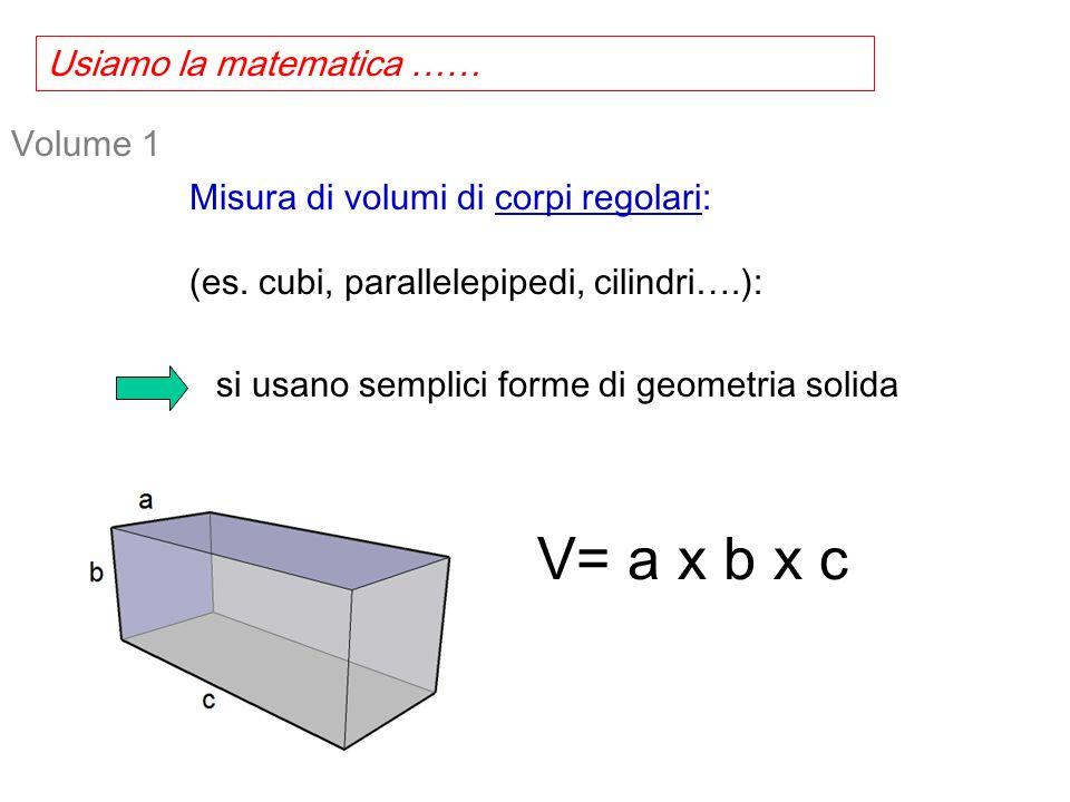 Usiamo la matematica …… Misura di volumi di corpi regolari: (es.