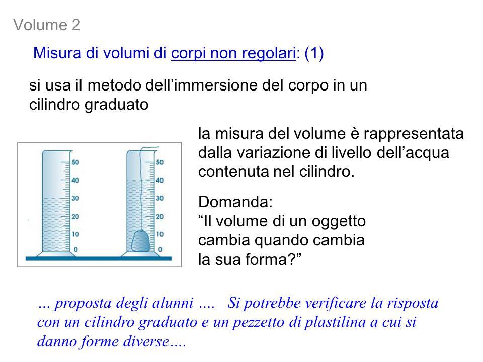 Misura di volumi di corpi non regolari: (1) Domanda: Il volume di un oggetto cambia quando cambia la sua forma? … proposta degli alunni ….