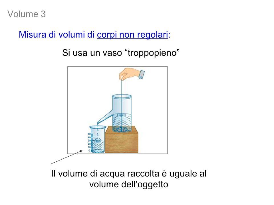 Si usa un vaso troppopieno Misura di volumi di corpi non regolari: Il volume di acqua raccolta è uguale al volume dell'oggetto Volume 3