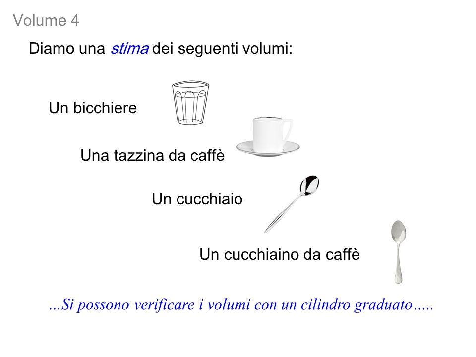 Diamo una stima dei seguenti volumi: Una tazzina da caffè Un cucchiaio Un cucchiaino da caffè …Si possono verificare i volumi con un cilindro graduato…..