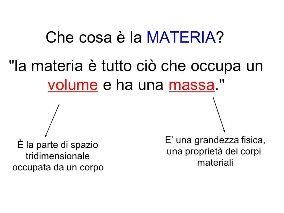 la materia è tutto ciò che occupa un volume e ha una massa. Che cosa è la MATERIA.