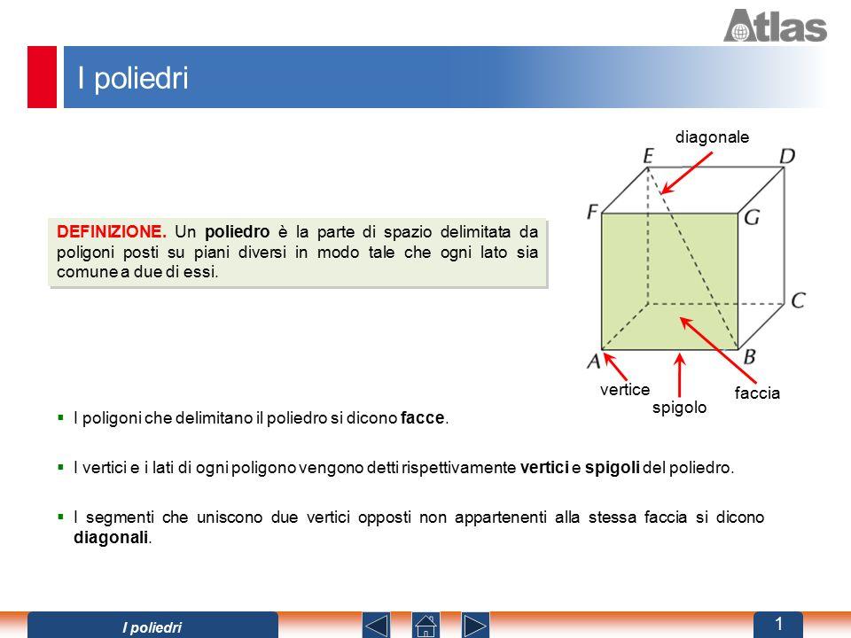 I poliedri DEFINIZIONE. Un poliedro è la parte di spazio delimitata da poligoni posti su piani diversi in modo tale che ogni lato sia comune a due di