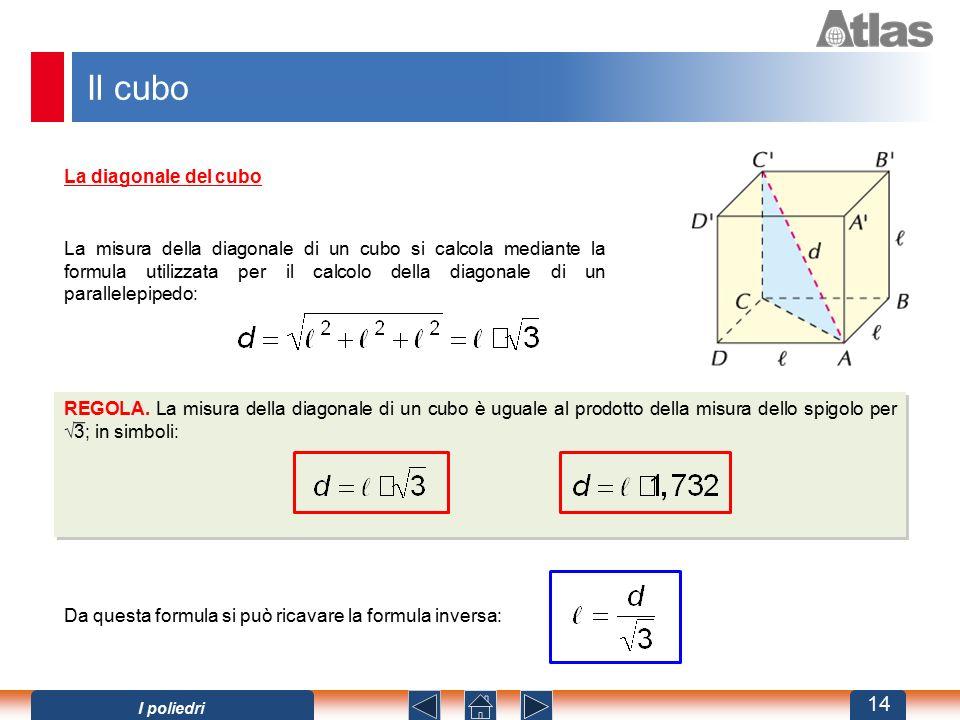 Il cubo La diagonale del cubo La misura della diagonale di un cubo si calcola mediante la formula utilizzata per il calcolo della diagonale di un parallelepipedo: Da questa formula si può ricavare la formula inversa: REGOLA.