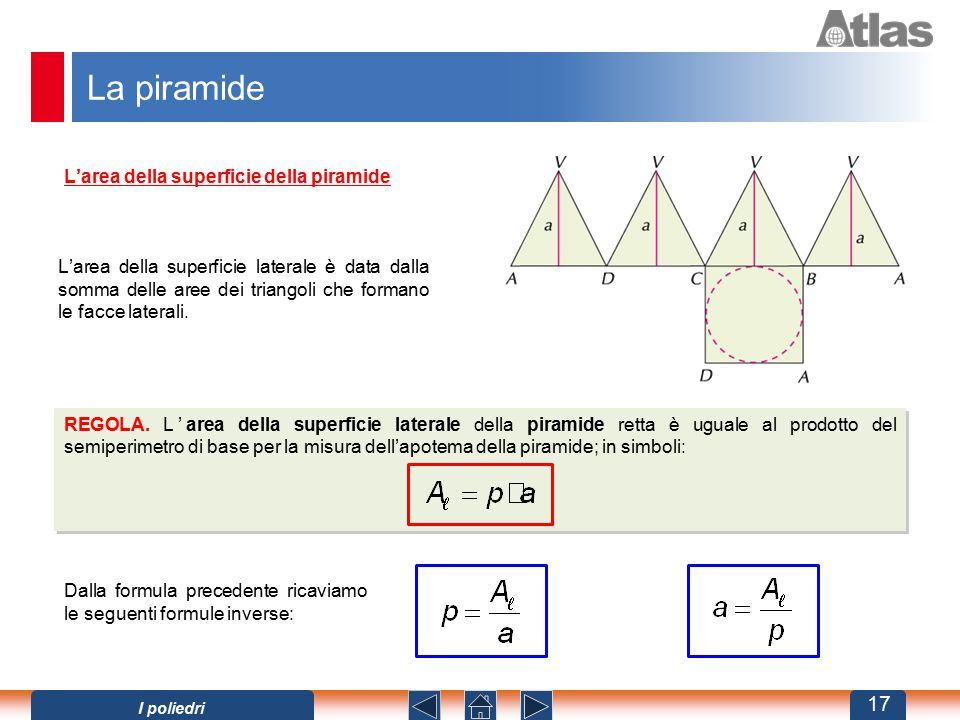 La piramide L'area della superficie laterale è data dalla somma delle aree dei triangoli che formano le facce laterali. REGOLA. L'area della superfici