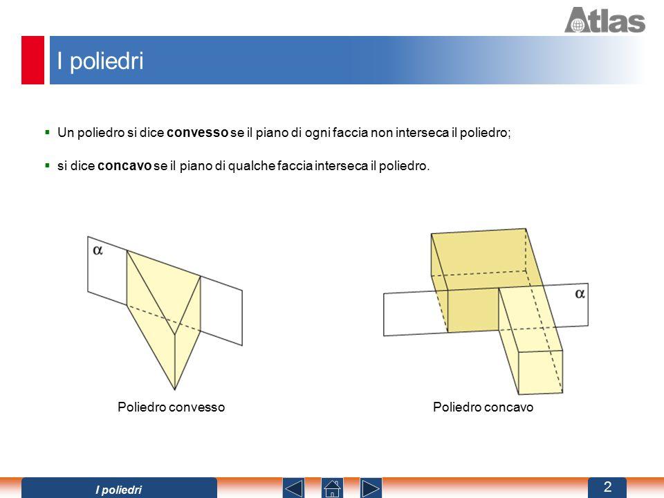  Un poliedro si dice convesso se il piano di ogni faccia non interseca il poliedro;  si dice concavo se il piano di qualche faccia interseca il poliedro.