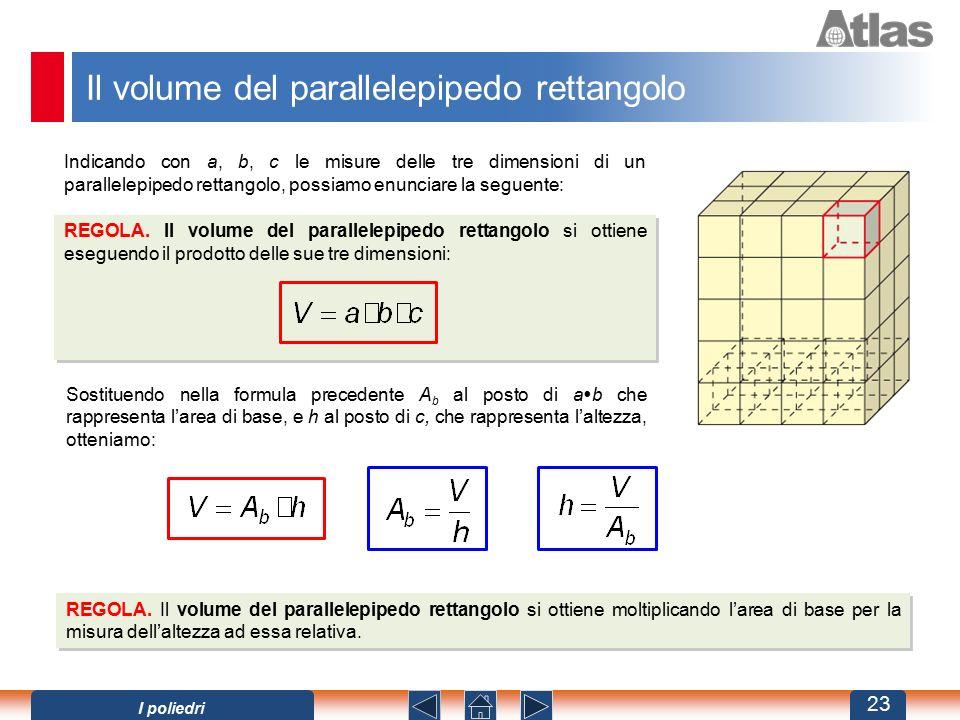 Il volume del parallelepipedo rettangolo Sostituendo nella formula precedente A b al posto di a  b che rappresenta l'area di base, e h al posto di c, che rappresenta l'altezza, otteniamo: REGOLA.