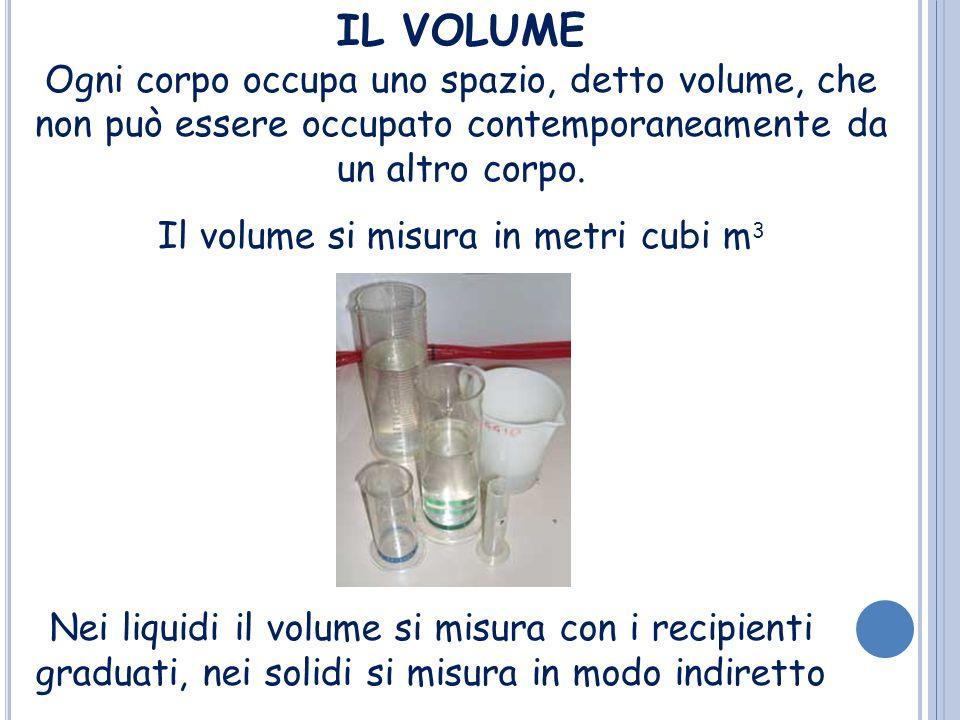 IL VOLUME Facciamo l'esperimento completando la seguente tabella: OGGETTOVolume iniziale Vi Volume finale Vf Volume oggetto V= Vf - Vi Gomma Temperino ….